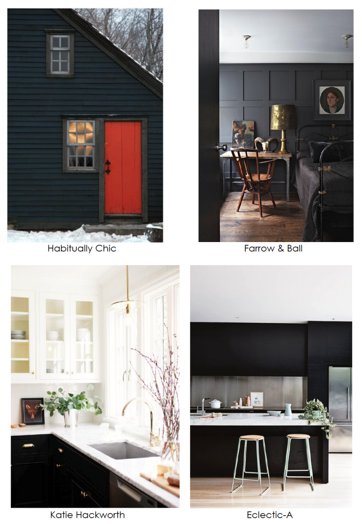 black in home decor